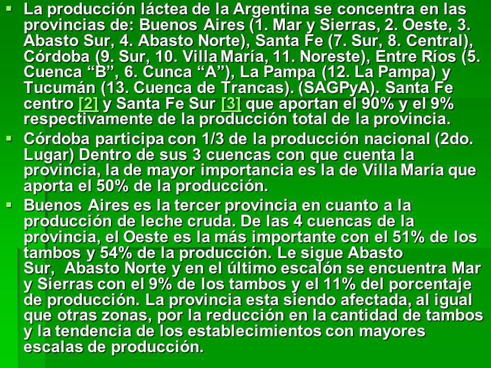La producción láctea de la Argentina se concentra en las provincias de: Buenos Aires (1. Mar y Sierras, 2. Oeste, 3. Abasto Sur, 4. Abasto Norte), Santa Fe (7. Sur, 8. Central), Córdoba (9. Sur, 10. Villa María, 11. Noreste), Entre Ríos (5. Cuenca B , 6. Cunca A ), La Pampa (12. La Pampa) y Tucumán (13. Cuenca de Trancas). (SAGPyA). Santa Fe centro [2] y Santa Fe Sur [3] que aportan el 90% y el 9% respectivamente de la producción total de la provincia.
